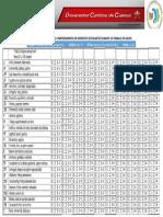 Ficha de Observación Del Comportamiento de Diferentes Estudiantes Durante Un Trabajo en Grupo