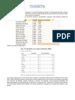 Inflación Del Ecuador Anual