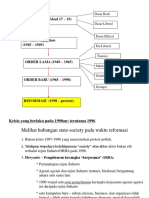 reformasi-2.pdf