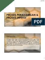 PROSES-PERADANGAN-PROSES-INFEKSI.pdf