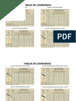 Tablas Luminarias (1)