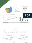 1394-Monthly Fiscal Bulletin 12 -Dari