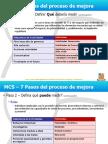 Mejora Continua del Servicio - Roles 7 pasos.pptx