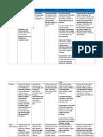 weebly pedagogy map