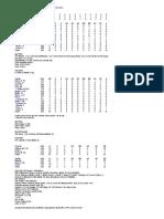 06.10.17 Box Score