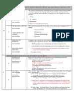 soal dan jawaban testing ch 1 (inggris).docx