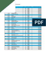 akreditasi-magister-2012.pdf