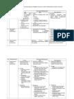 Daftar Rincian Kewenangan Askep Gadar (14 Desember 2014)