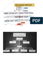 49. Struktur Organisasi