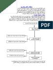 محطات النقل والتوزيع  )مهم جدا ).pdf