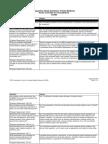 120 Family Medicine FAQs