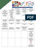 2017 Carers Week Timetable