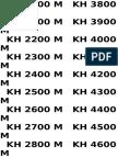 KH 2000 M  KH 3800 M