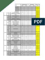 Plan de Estudio de ingenieria en petroleo de la UNComa -  Dinámico