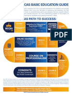 2018 CAS Path to Success