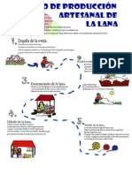 PROCESO_PRODUCCION_LANA.pdf