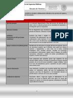Glosario Urgencias Médicas.pdf