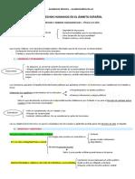 Tema 1 y 2 Esquema de derechos fundamentales.pdf