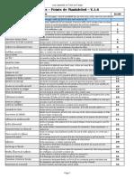 tableau-calamites-naheulbeuk-jdr.pdf