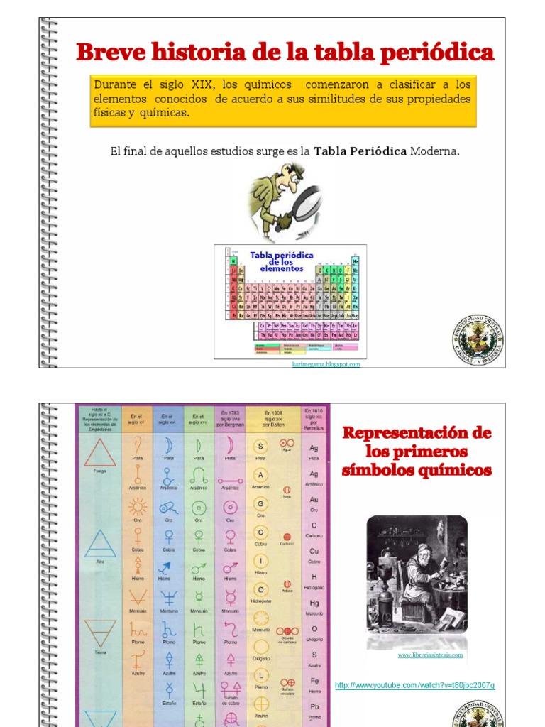 Breve historia de la tabla periodica de los elementos quimicos breve historia de la tabla periodicapdf flavorsomefo image collections urtaz Gallery