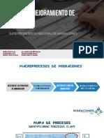 Trabajo Grupal Procesos - Entrega 3.pptx
