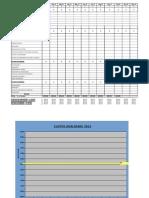 Custos Operacionais Da Qualidade