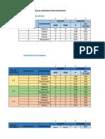 dokumen.tips_aporte-unitario-para-madera.xlsx