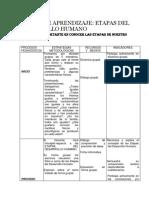 SESION DE APRENDIZAJE desarrollo humano.docx