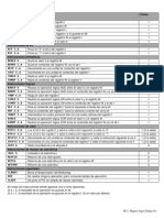 Registros e Instrucciones PIC16F877A