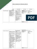 PLANIFICACIONES DE 6º MAYO.docx
