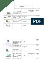 Instituciones de Educación Superior en El Estado de Morelos Certificadas Por La FIMPES (Autoguardado)