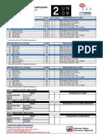2017 VGT Spring Championship Results