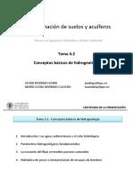04.2.-+Conceptos+básicos+de+hidrogeología