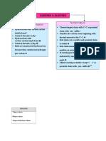 Mind Map Chemistry.doc