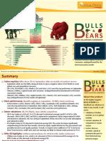 BULLS BEARS - India Valuations Handbook - 20161003-MOSL