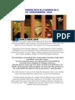 Photos - Shirdi Shrine Gets Rs.3crores in 3days on Gurupurnima`2010