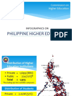 Infographics-on-Philippine-Higher-Education-v1.pdf
