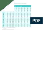 Analysis 2012-13 and 2013-14
