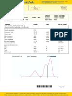 Lipid Profile Complete Report