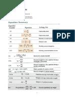 Final Exam Equation Sheet(1)