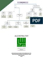 Algoritma Sekret Telinga