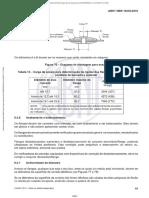 Ferramentas abrasivas — Uso, ...egurança, classificação e padronização 61-80.pdf
