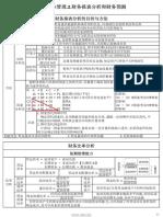 财务成本管理.2.财务报表分析和财务预测