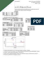 TD 3 Analyse DD & Correction Exercice 2