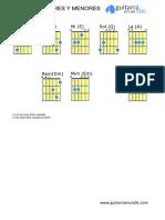Acordes_mayores_y_menores_de_guitarra_al_aire.pdf