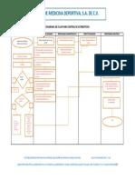 6. Diagrama de Flujo Para Control de Antibiotico