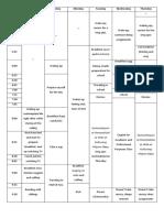 One-week Schedule of Daily Activities