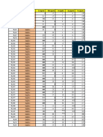 Analisis Multivariado-pórfido Máximo
