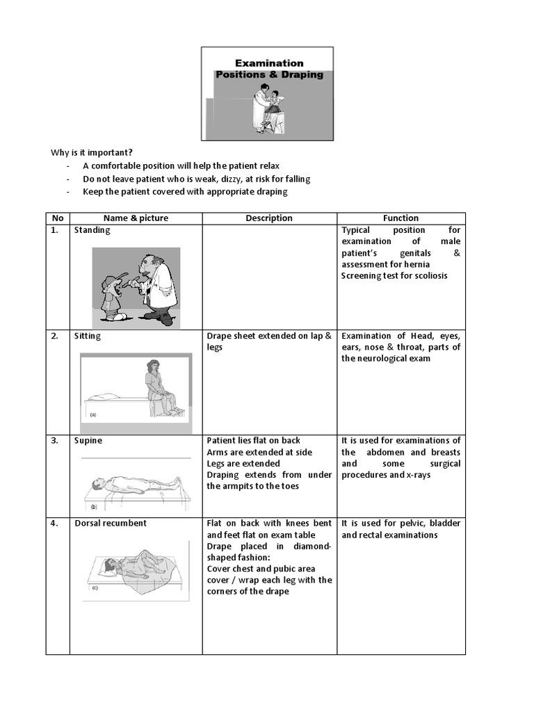 Exam Position | Human Anatomy | Medicine