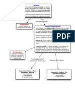Evidence-Flow-Chart-2008